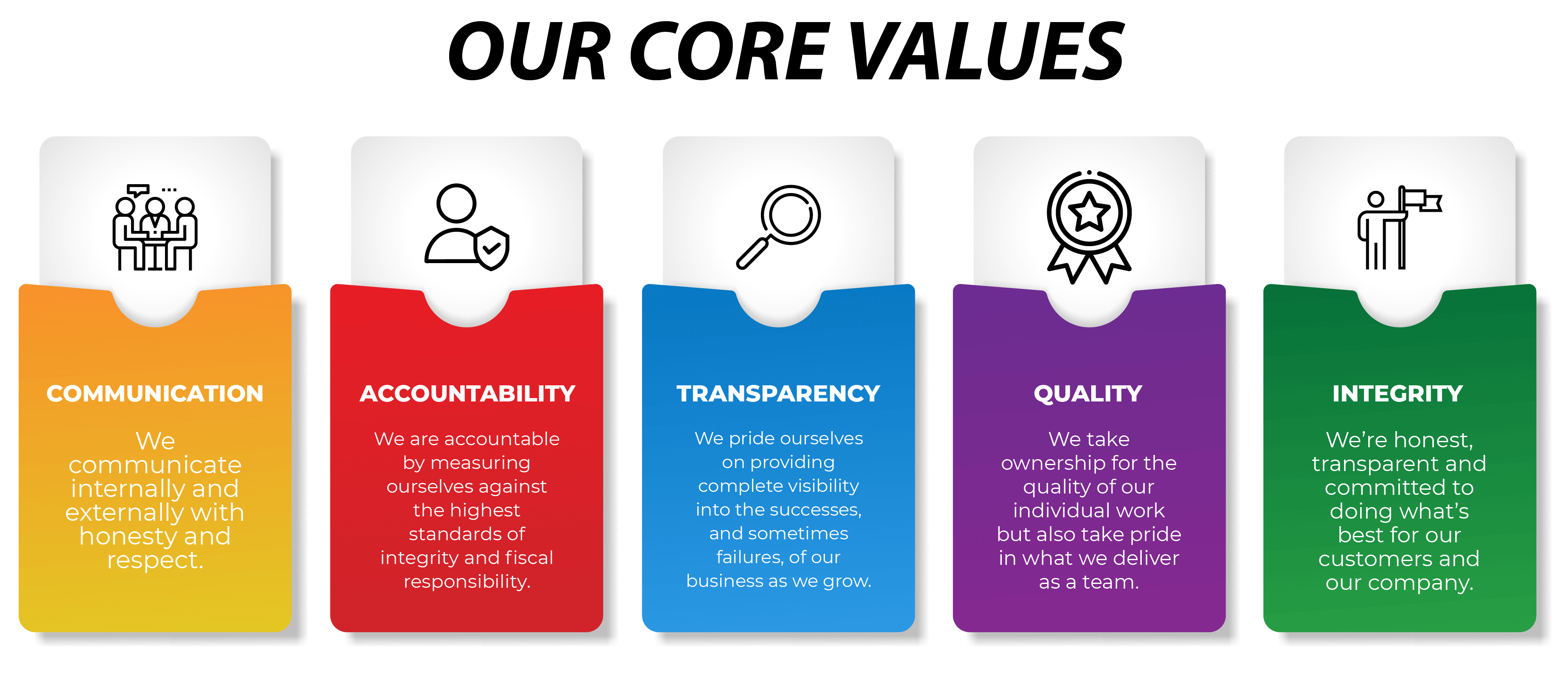 Security Guard Services Core Values